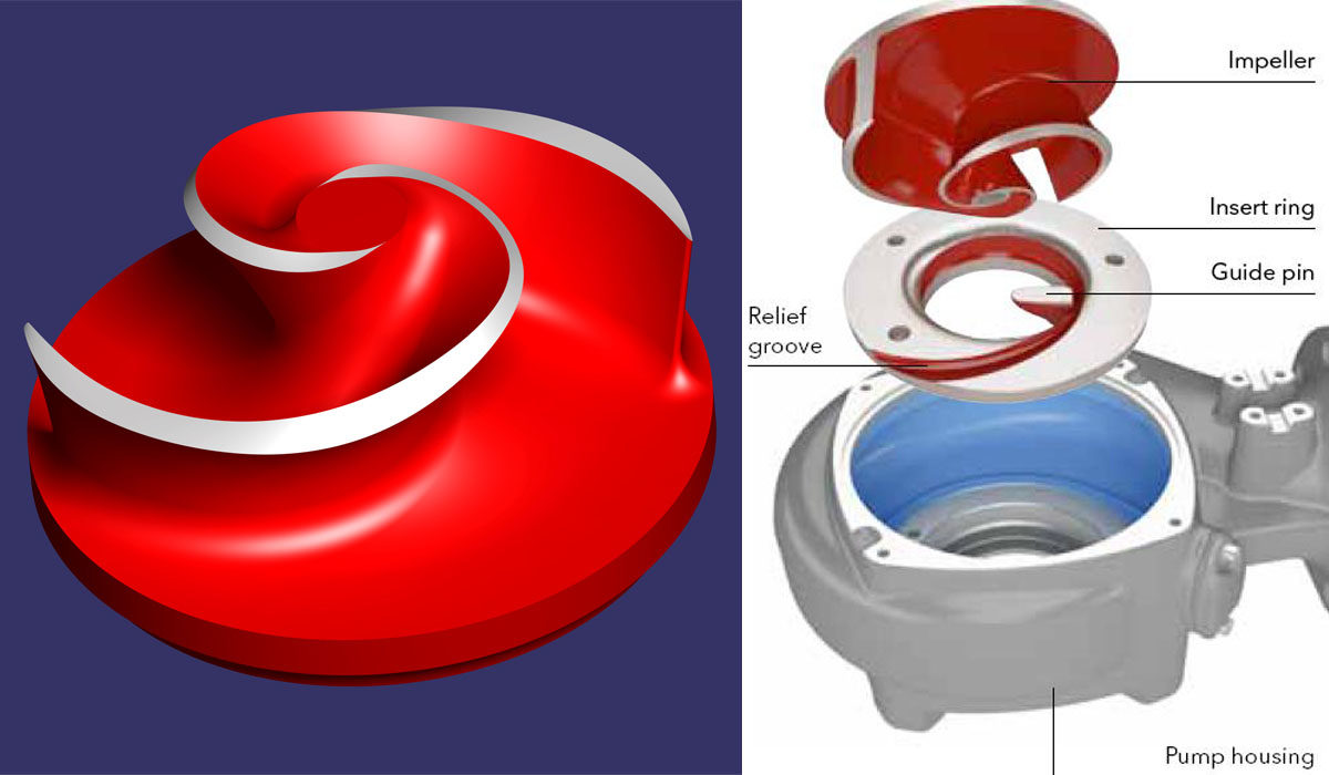 مدلسازی ایمپلر-impler
