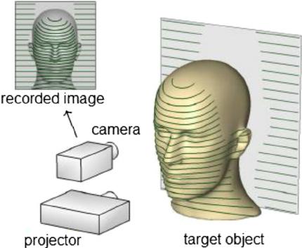 اسکنر سه بعدی